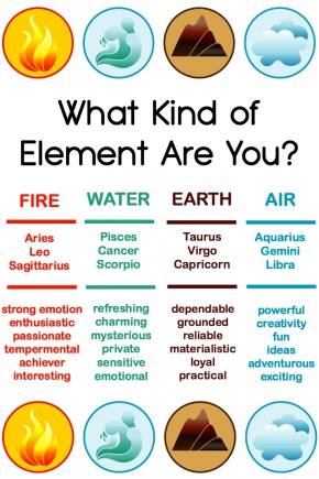 What-Kind-of-Element-Are-You-Fire-Water-Earth-or-Air-
