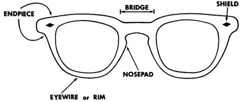 eye frames shades sun glasses face shape buying tips rim of eye glass