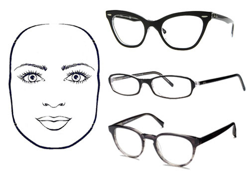 square face shapes eye glass frames according to face shape sun glass buying tips