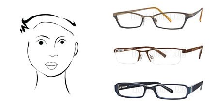 heart shaped face eye glass sun glass shades frames types buying