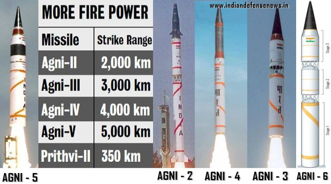 AGNI_Family_of_Missiles